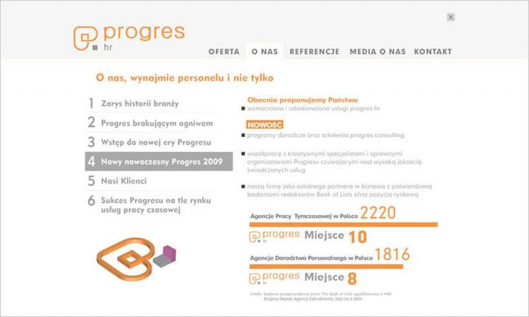 Interaktywna Prezentacja Progres